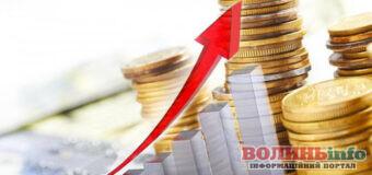 Внесок Волині до держбюджету – майже 3.3 мільярда гривень податків
